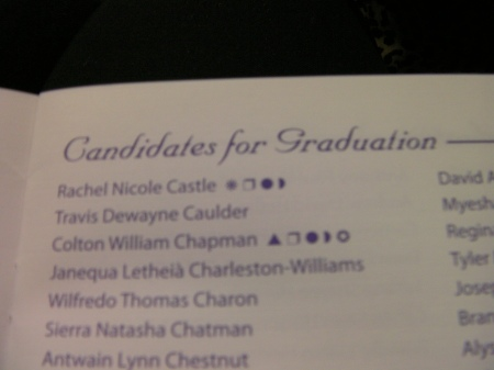 graduate names in the printed program